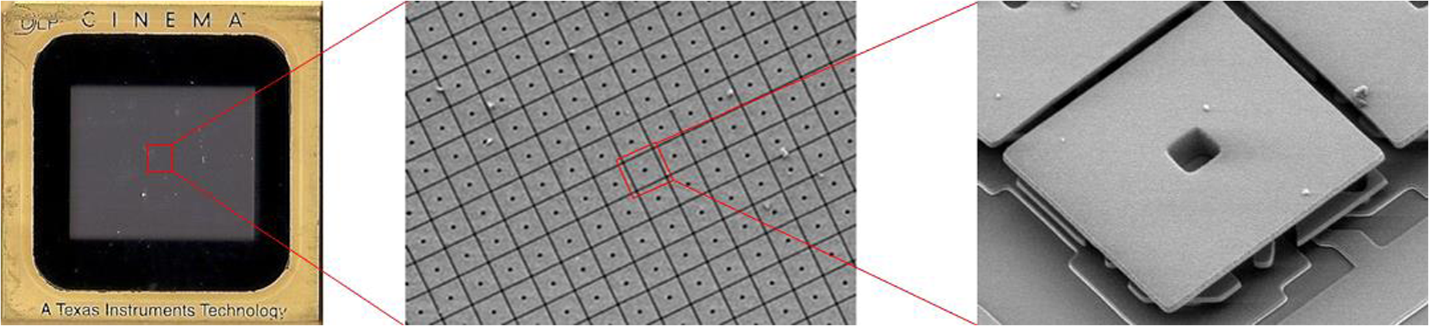 Structured Light With Digital Micromirror Devices A Guide To Best Practice