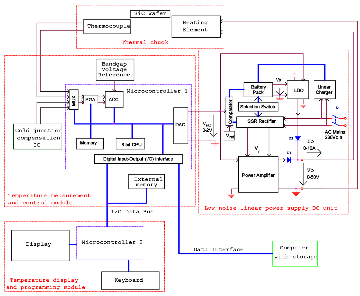 On Wafer High Temperature Characterization System 8 Bit Comparator Circuit Diagram 00012 Psisdg10010 1001006 Page 2 1