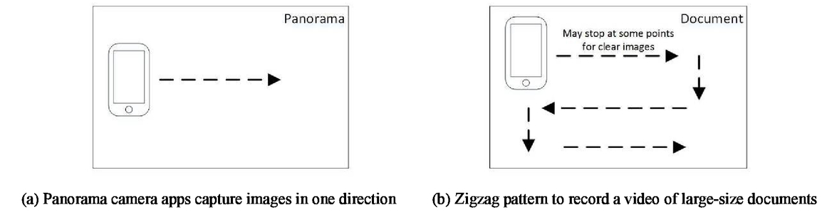 One-click scanning of large-size documents using mobile phone camera