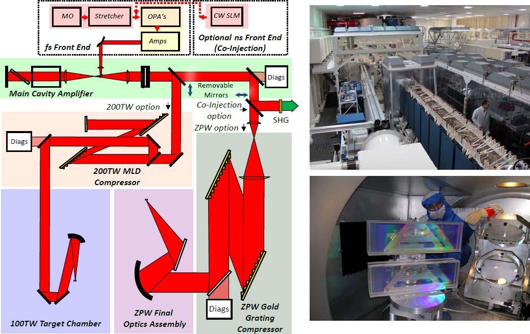 Sandias z backlighter laser facility image5g fandeluxe Gallery