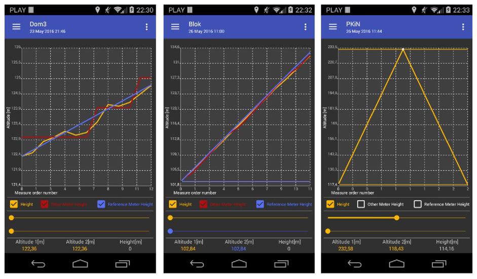 Mobile platform of altitude measurement based on a smartphone 00035psisdg10031100311wpage71g ccuart Images
