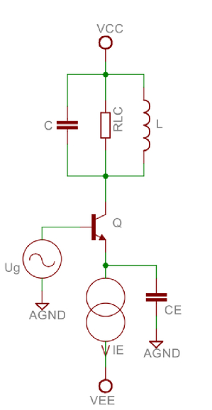 A novel method of measurement of LC circuits Q-factor