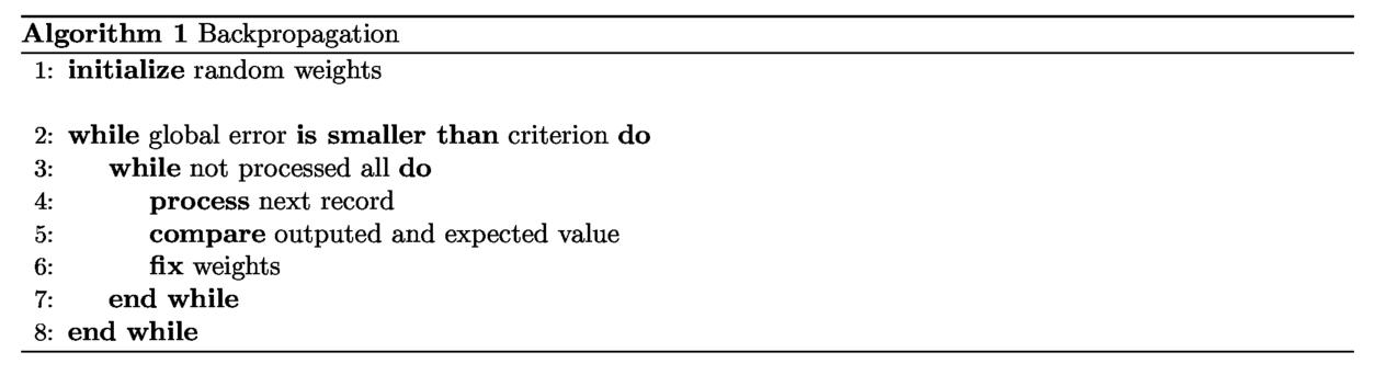 Evaluation of multilayer perceptron algorithms for an