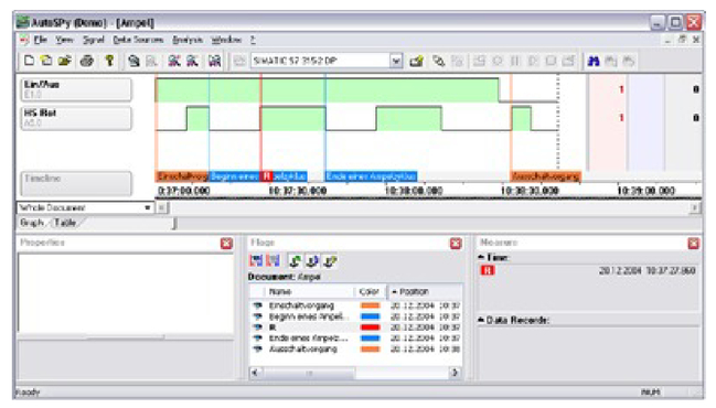 Analysis of data throughput in communication between PLCs and HMI