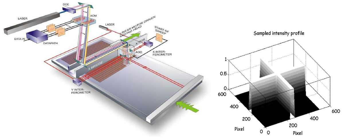 The Future Of 2D Metrology For Display Manufacturing