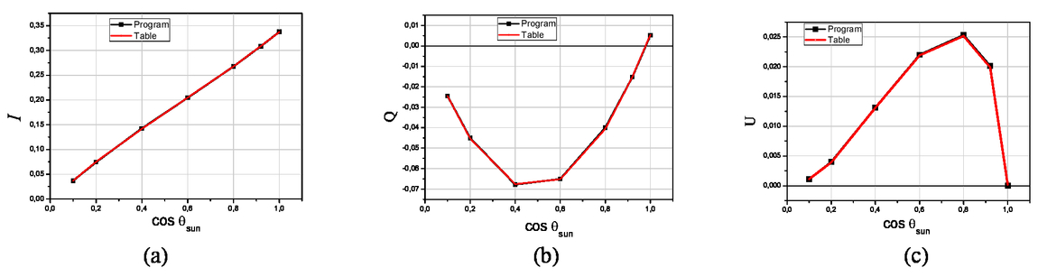 Estimate of the effect of polarization account on the reflection 00100psisdg100351003521page32g fandeluxe Images