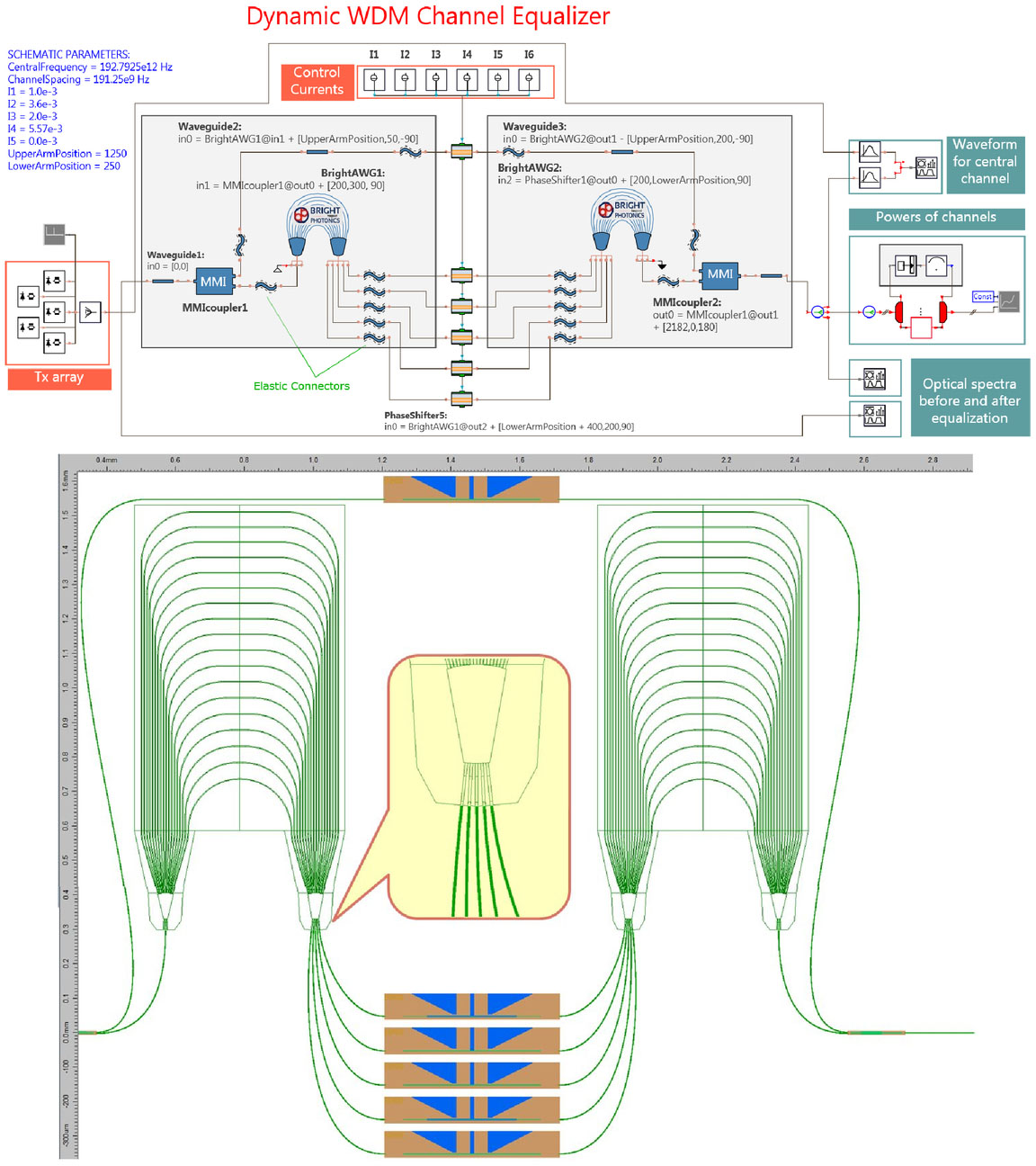 Rapid virtual prototyping of complex photonic integrated circuits