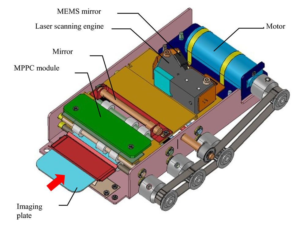 Ultra-compact imaging plate scanner module using a MEMS mirror and
