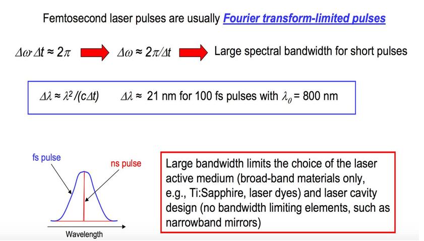 Progress in fabrication of waveguide spatial light