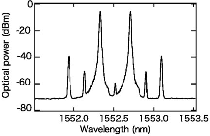 millimeter and terahertz wave over fiber technologies for high 00130 psisdg10128 1012808 page 7 3 jpg