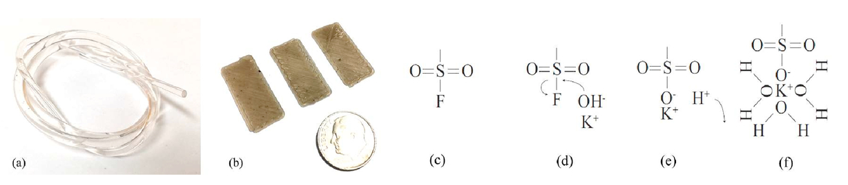 Fused filament 3D printing of ionic polymer-metal composites for