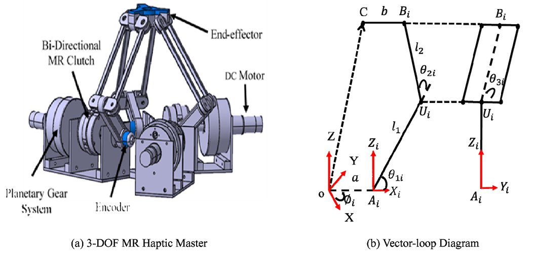 Design of a 7-DOF haptic master using a magneto-rheological devices