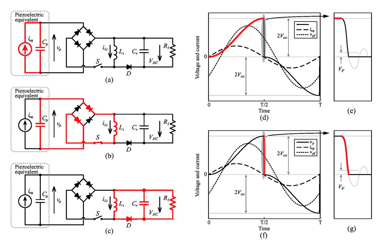 Impedance Analysis Of Piezoelectric Energy Harvesting System Using Pc Heat Monitor Circuit Sensor 00110 Psisdg10164 101642q Page 2 1