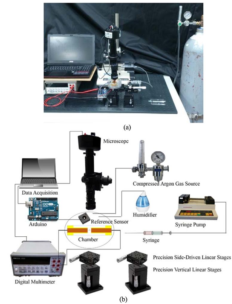 Inkjet Printed Multi Parameter Measuring Sensor Block Diagram Hpbusinessinkjet3000dtn 00181 Psisdg10167 1016713 Page 6 1