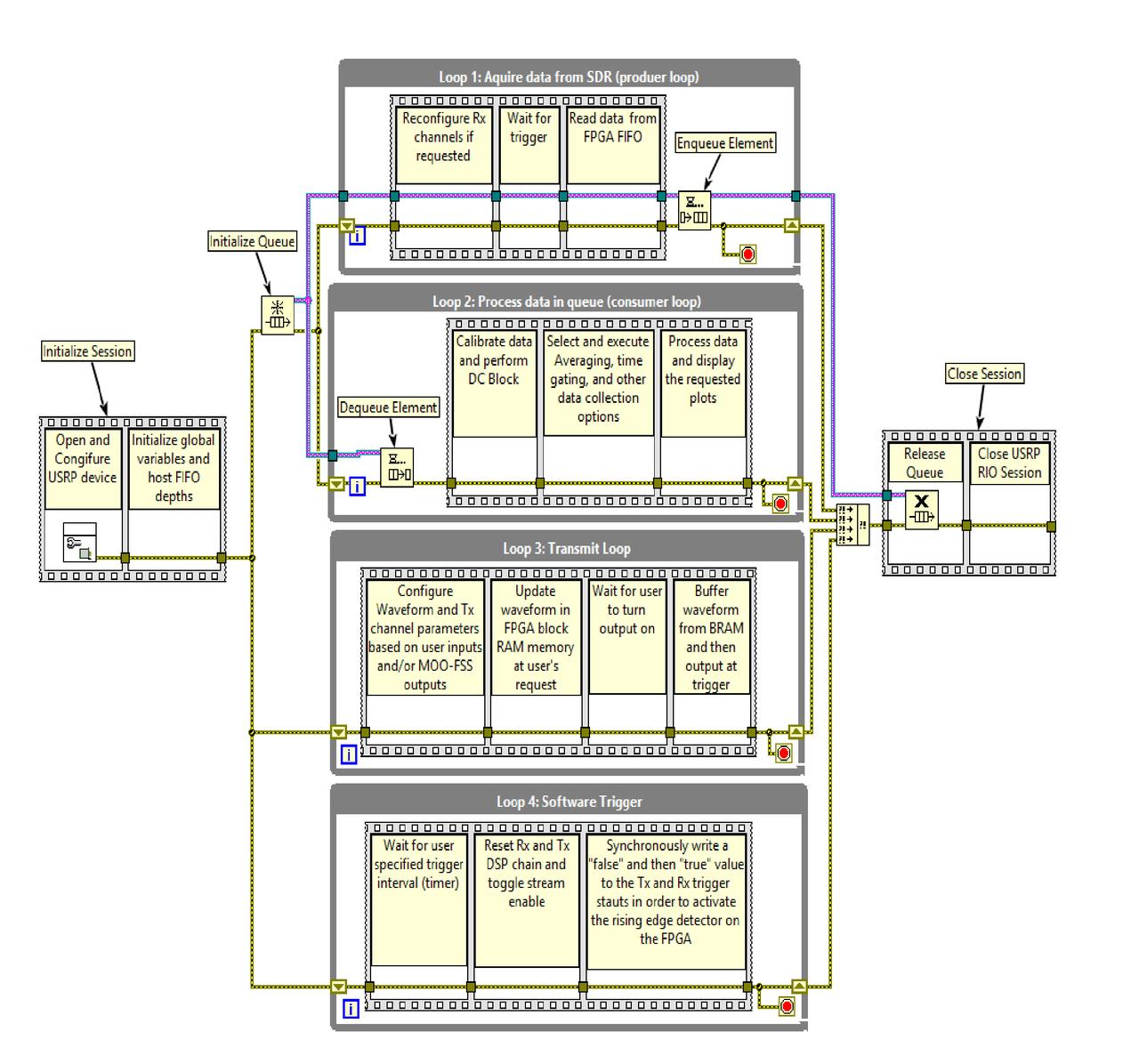 Cognitive software defined radar: waveform design for
