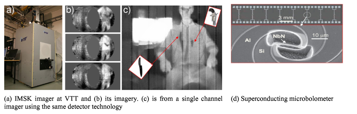 Millimeter wave imaging: a historical review