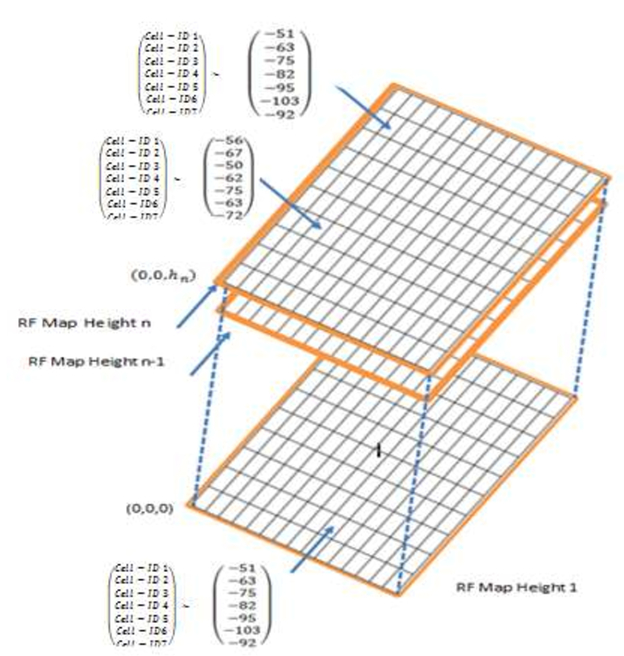 UAV path planning in absence of GPS signals