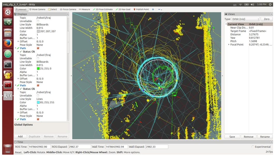 An orbital emulator for pursuit-evasion game theoretic sensor management