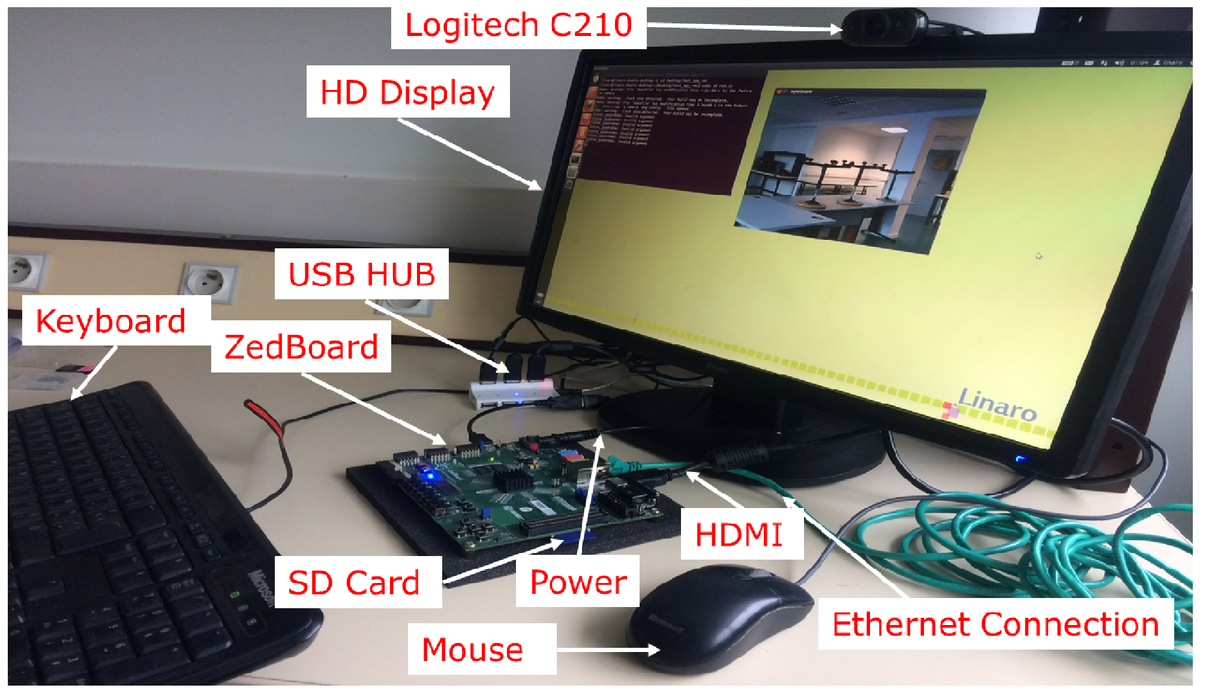 Rapid prototyping of SoC-based real-time vision system: application