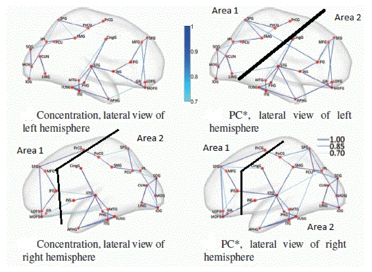 Dynamical graph theory networks techniques for the analysis of 00006psisdg102161021609page51g baditri Gallery