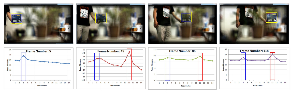 Object tracking using plenoptic image sequences 00161psisdg102191021909page42g fandeluxe Gallery