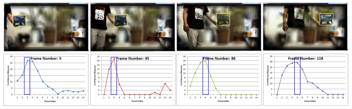 Object tracking using plenoptic image sequences 00161psisdg102191021909page52g fandeluxe Gallery