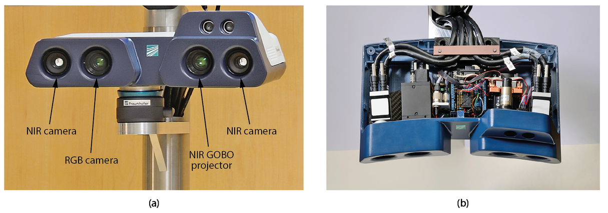 Fast 3D NIR systems for facial measurement and lip-reading