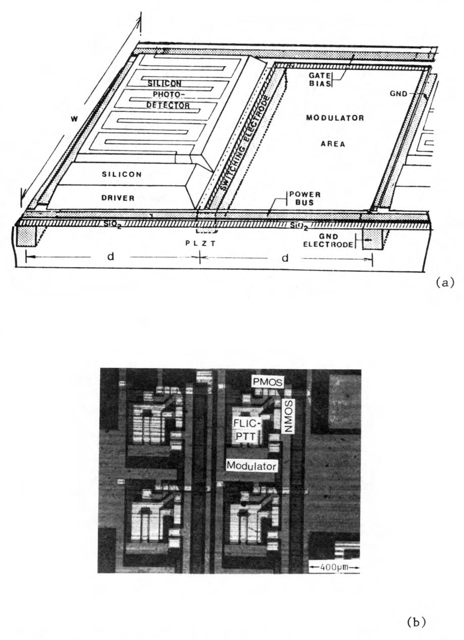 Silicon Based Smart Spatial Light Modulators Technology And Uzi Schematic 00013 Psisdg10257 1025707 Page 20 1