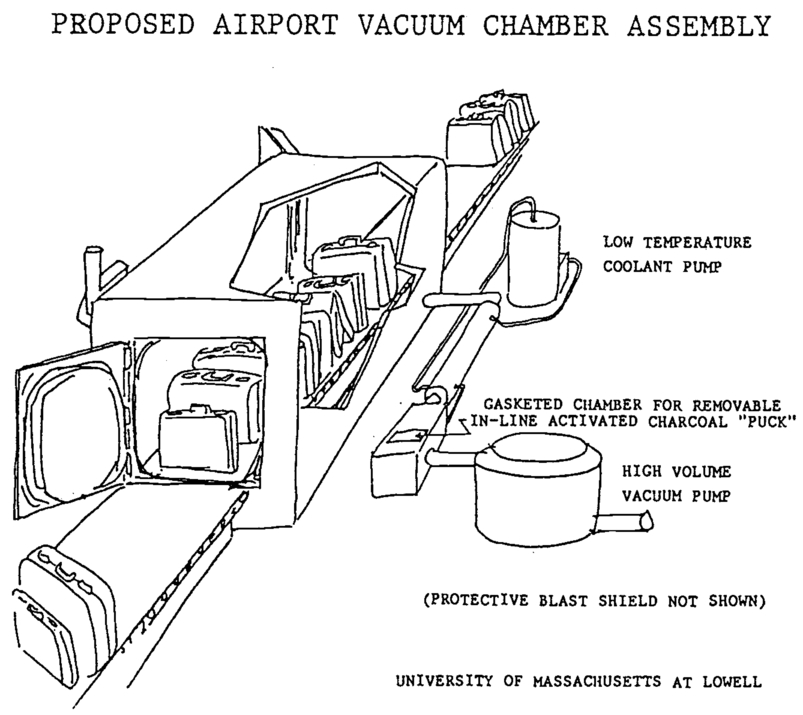 Potential detection problems: nonnitrogen-based explosives