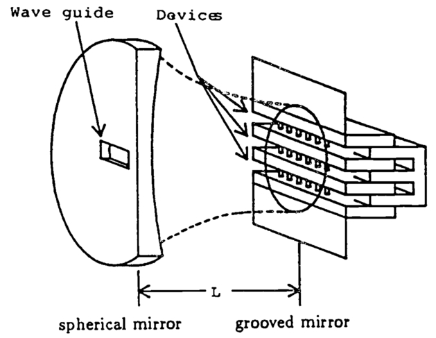 Quasi Optical Power Combining Techniques