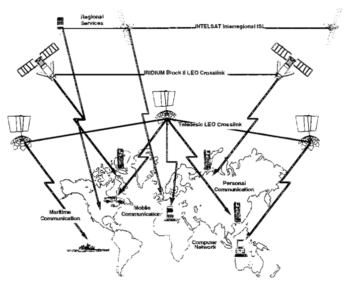 Role Of Satellite Laser Communications In The Global And National