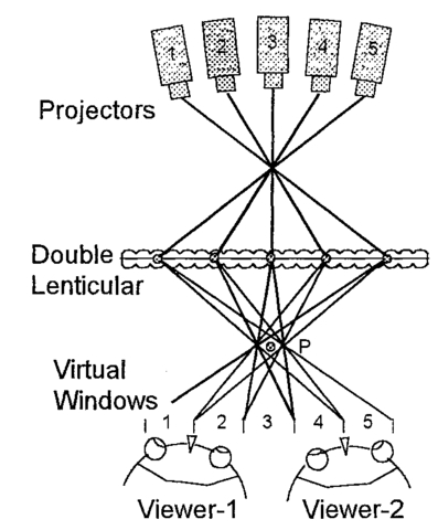 three dimensional display technologies satisfying super multiview Windows 98 Start 00378 psisdg10298 102980b page 4 1