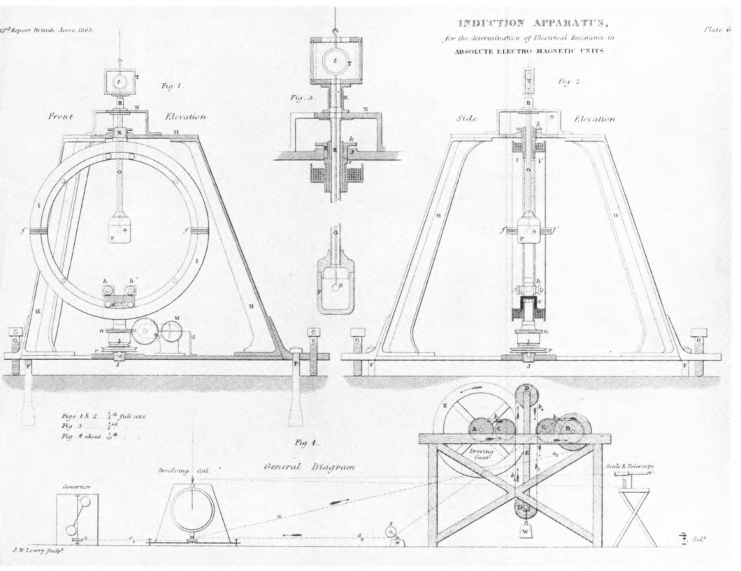 Late Victorian Metrology And Its Instrumentation A Manufactory Of Ohms Electrodynamometer Power Factor Meter Electronic 00558 Psisdg10309 1030904 Page 29 1