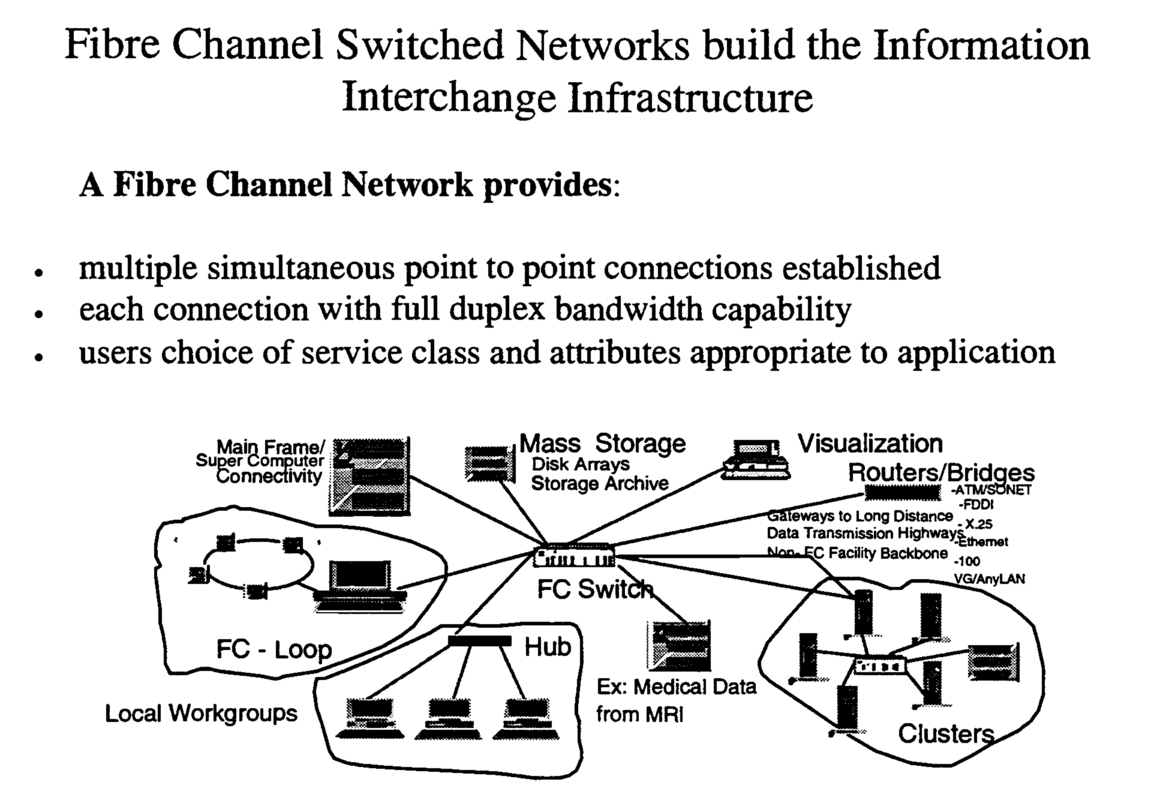 Fibre channel standards architecture and structures 00030psisdg103191031904page241g pooptronica