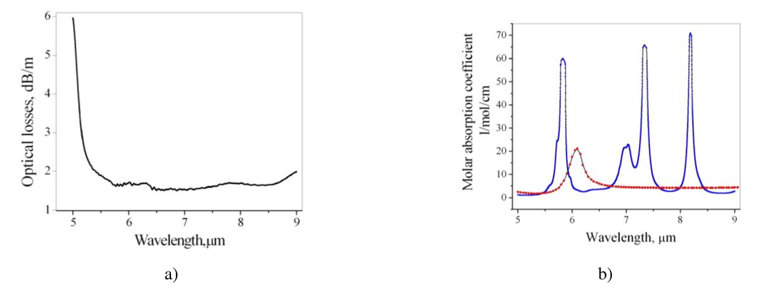 Propagation of evanescent waves in multimode chalcogenide