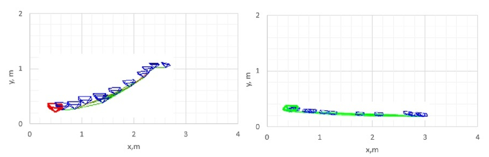 Comparative analysis of ROS-based monocular SLAM methods for