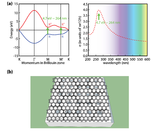 Modification of UV surface plasmon resonances in aluminum hole