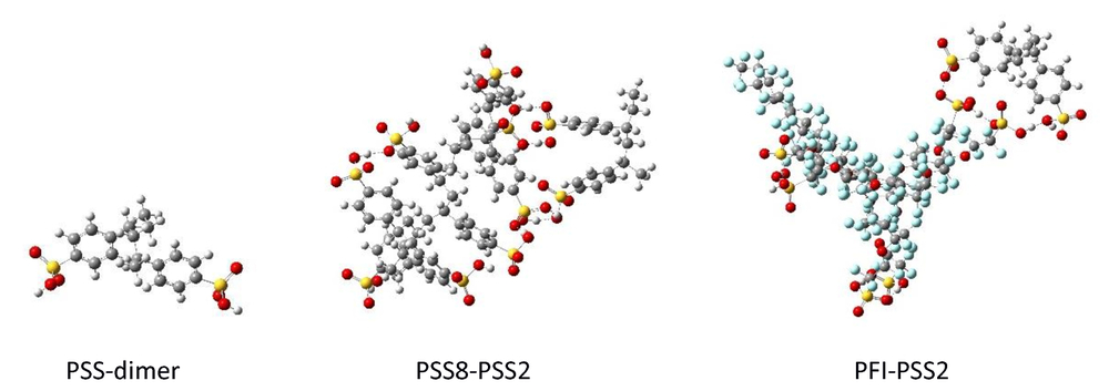 Multiscale study of the formation of the PFI:PSS:PEDOT super