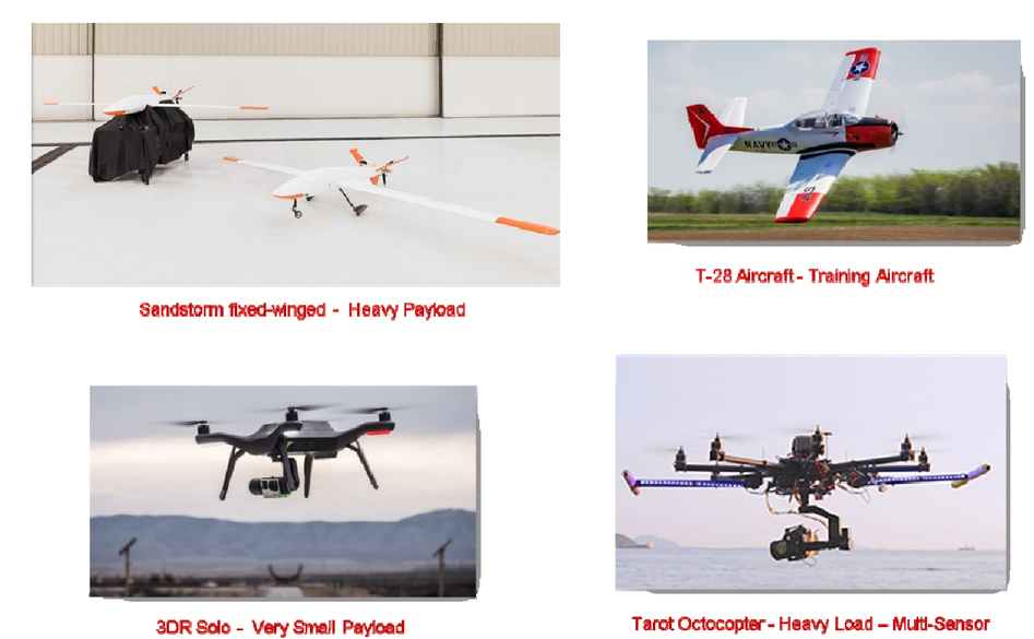 Small unmanned aircraft system for remote contour mapping of a