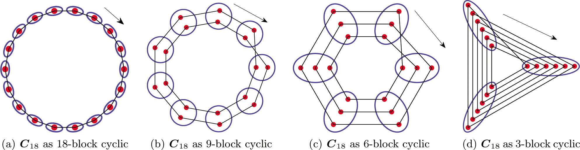 Extending classical multirate signal processing theory to graphs