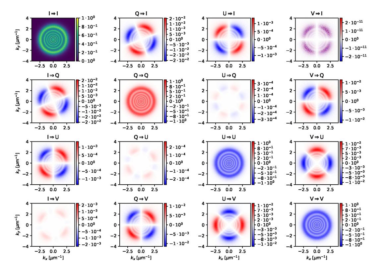 Rigorous vector wave propagation for arbitrary flat media
