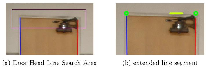 Real-time door detection for indoor autonomous vehicle