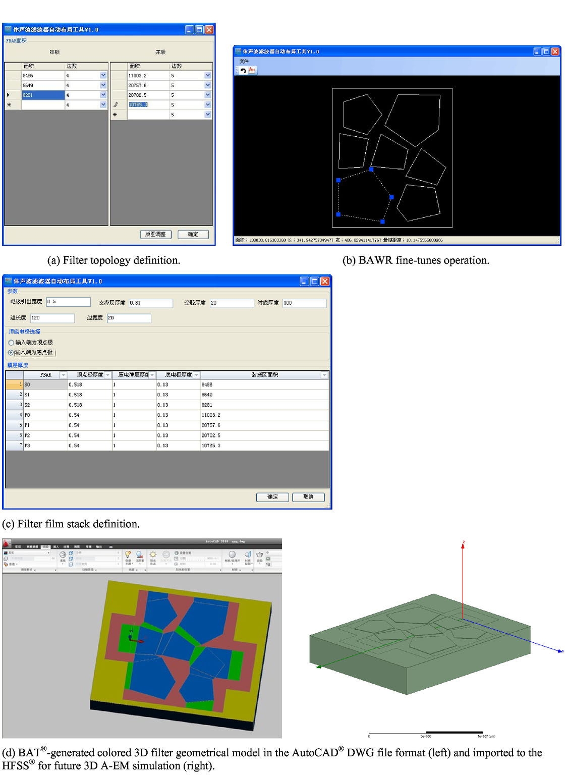 A self-assembly optimization method for BAW filter layout design