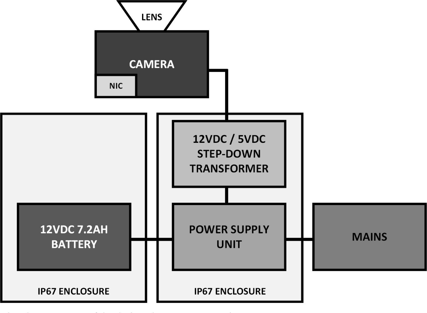 Optoelectronic systems for automatic vehicle counting and