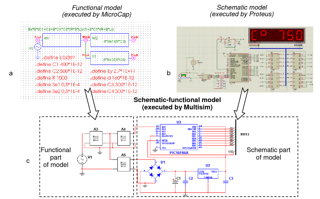 Self-powered information measuring wireless networks using the ...
