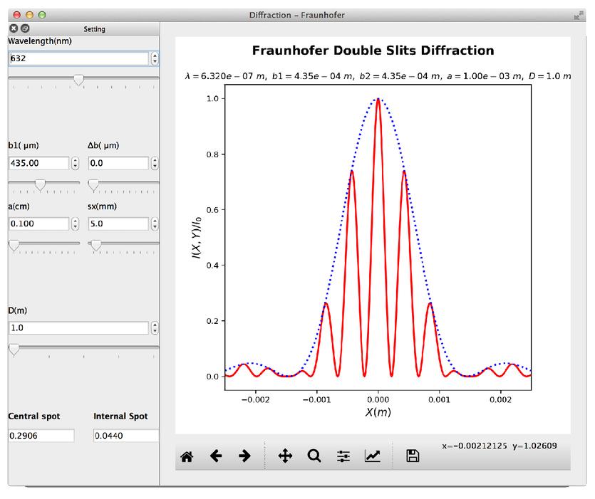 Optics simulations: a Python workshop