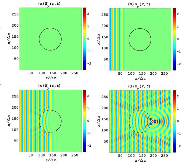 MATLAB-aided teaching and learning in optics and photonics using the