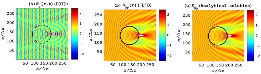 MATLAB-aided teaching and learning in optics and photonics