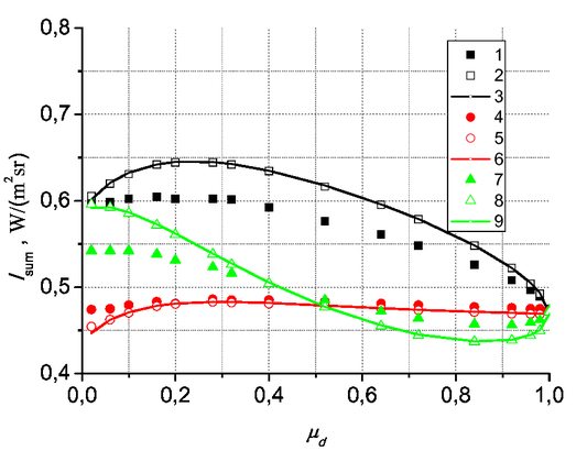 Effect of radiation polarization on reconstruction of the earths 00131psisdg104661046610page33g fandeluxe Images