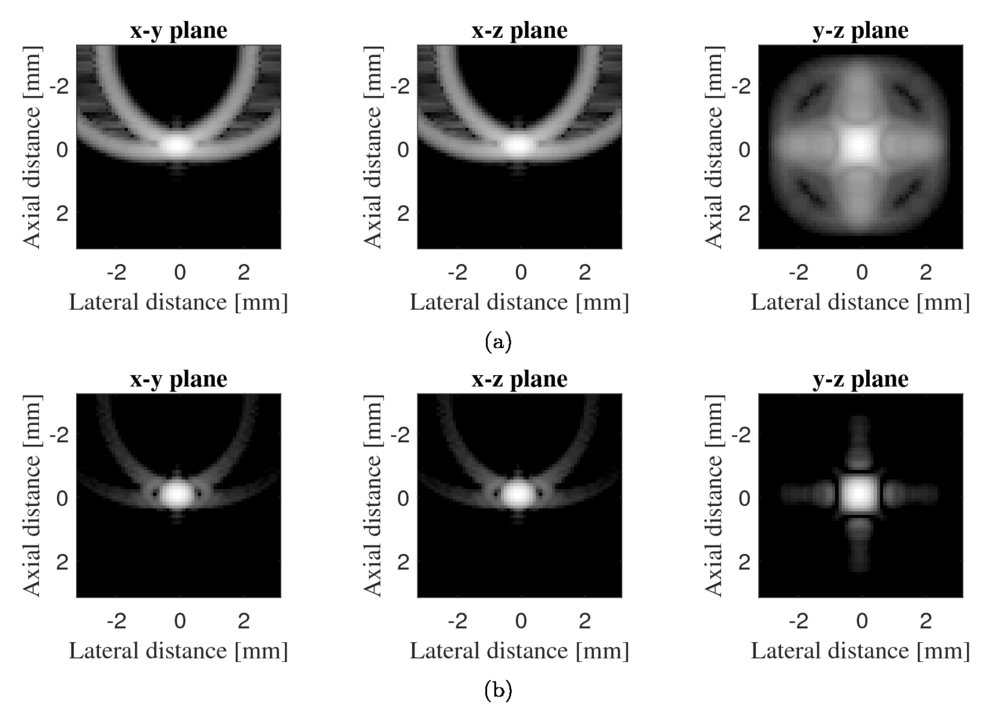 Three-dimensional photoacoustic tomography using delay multiply and